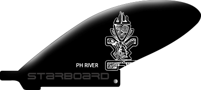 PH River