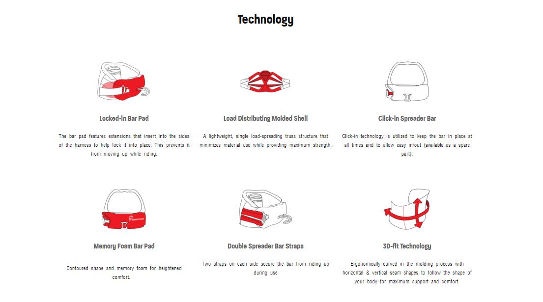 alana technology
