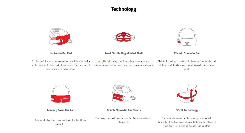 arsenal technology