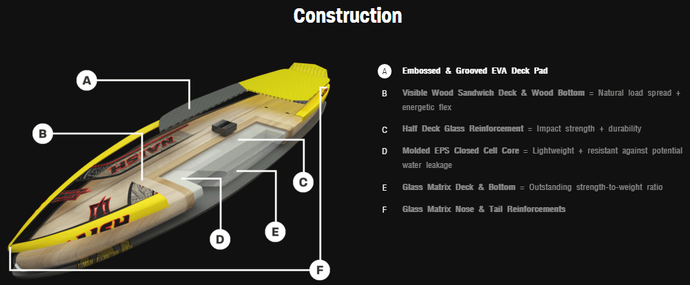 2016 Naish Glide GTW Construction