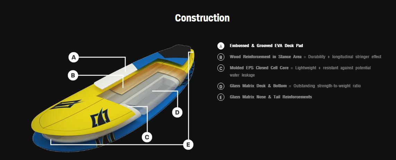 2016 Naish Keiki LE Construction