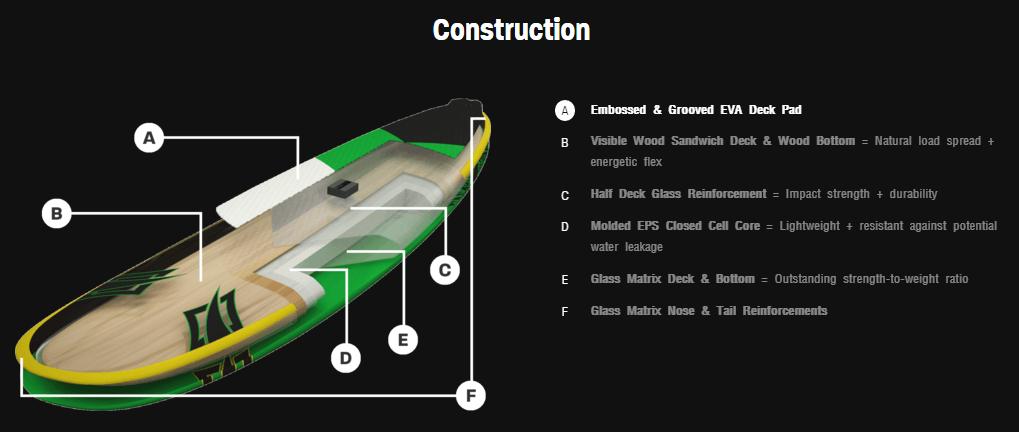 2016 Naish Nalu Construction