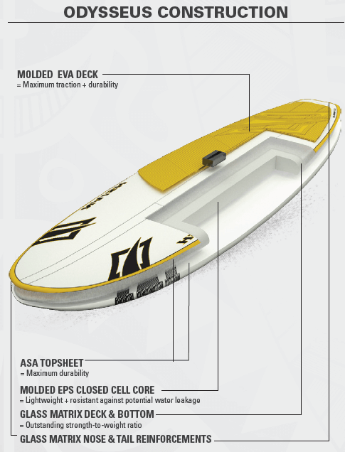 The Odysseus board comes in two different constructions. The first one is made primarily of glass with a ASA topsheet that holds more durability than a glass top by itself. The stance area is made of molded EVA for traction.