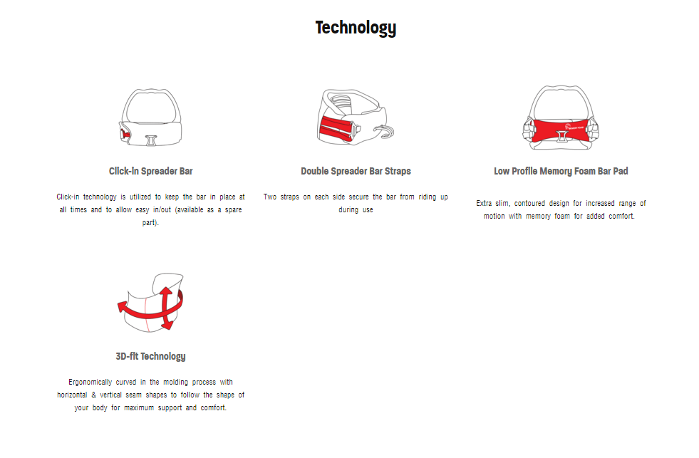 targa technology